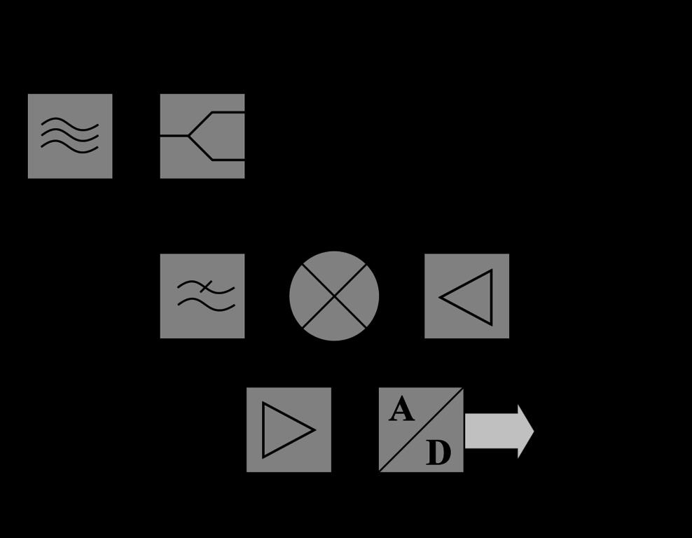 Fmcw Radar Module