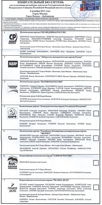 Russian legislative election, 2011 - Ballot to the 2011 State Duma election with list of Political parties.