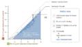 COM MAT 20130606 Effect Model wikipedia page.006.png