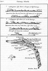 Canary Islands - Wikipedia on