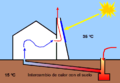 Chimenea solar.png
