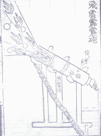 A cannon from the Huolongjing, compiled by Jiao Yu and Liu Bowen before the latter's death in 1375. Chinese Cannon.JPG