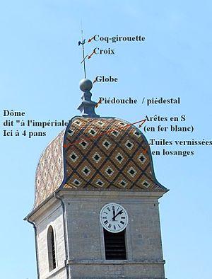 Comtois steeple - Typical Comtois steeple