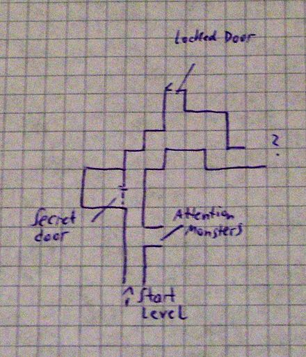 Example of a dungeon map drawn by hand on graph paper. This practice was common among players of early role-playing games, such as early titles in the Wizardry and Might and Magic series. Later on, games of this type started featuring automaps. Computer rpg no automap.jpg