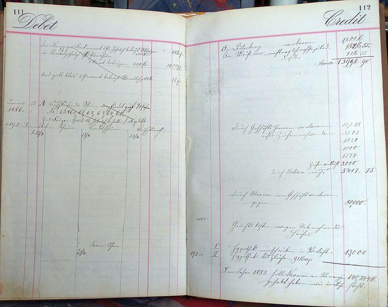 File:Conto Haupt Buch von Naom Dedo, Rauchwarenhändler in Leipzig (1872-1889)-75.jpg