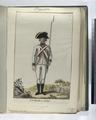 Cordova, 1650. (1797) (NYPL b14896507-87761).tiff