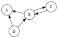 Directed graph.png