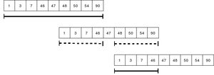 data structures and algorithms binary-search p...