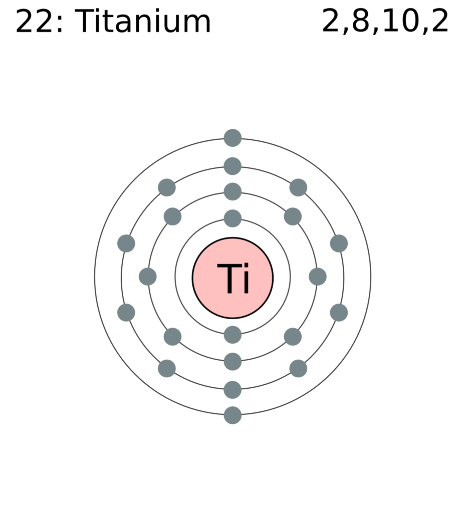 File:Electron shell 022 titanium.png - Wikimedia Commons