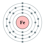 Electron shells of iron (2, 8, 14, 2)