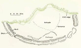 Eston Nab - Diagram showing the site of the Iron Age hillfort at Eston Nab
