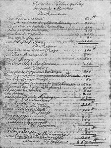 Hyacinthe Rigaud Wikipedia La Enciclopedia Libre