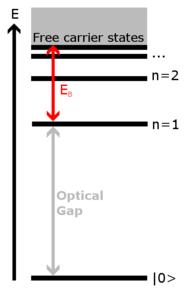 Transition metal dichalcogenide monolayers - Wikipedia