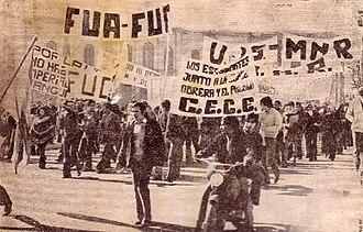 Argentine University Federation - Manifestation by FUA, 1974
