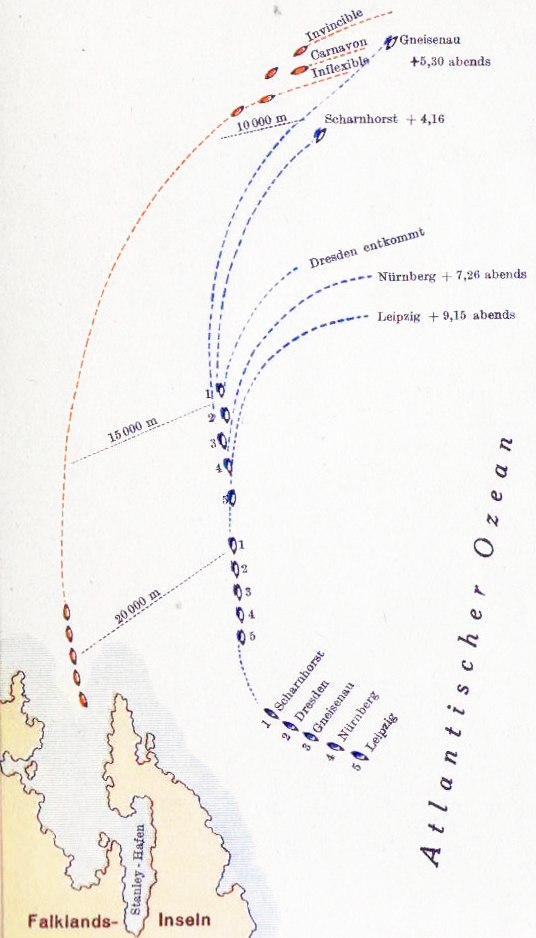 Falklandschlacht