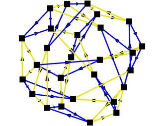 Burnside problem - The Cayley graph of the 27-element free Burnside group of rank 2 and exponent 3.