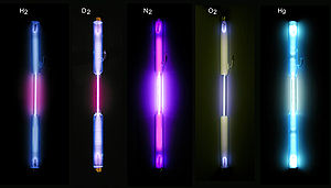 Gas-filled tube - Other gases in discharge tubes; from left to right: hydrogen, deuterium, nitrogen, oxygen, mercury