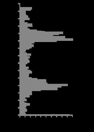1808/1809 mystery eruption