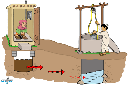 Groundwater Contamination SW Asia Sm