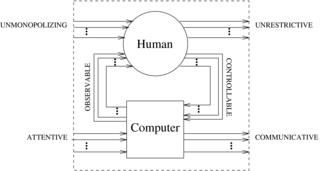 Humanistic intelligence