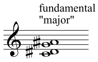 Quarter tone - Image: Ives quarter tone fundamental chord