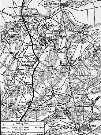 Battle of Loos - Battle of Loos