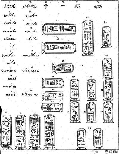 Lettre A M Dacier Relative A L Alphabet Des Hieroglyphes