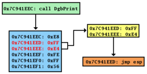 Buffer overflow - Wikipedia