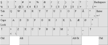 Keyboard Layout Danish.png