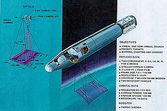 Early CORONA/KH-4B imagery IMINT satellite Kh-4b corona.jpg