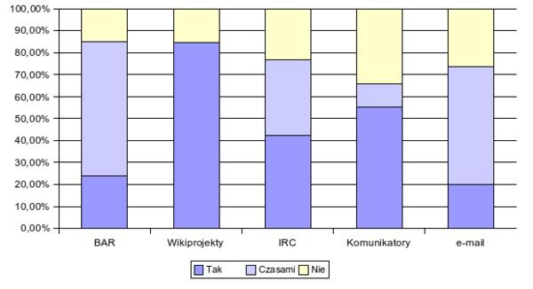 Demographics of Malaysia