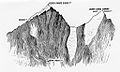 Koser Gunge summit, In the Ice World of the Himalayas.jpg
