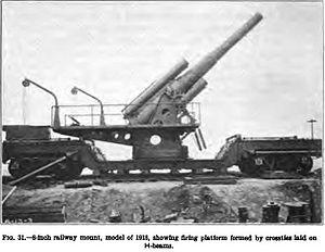 8-inch M1888 - 8 inch M1888MIA1 railway gun