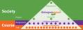 Map Participation Piramide EN.png