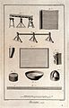 Mirrors; a work table and equipment for silvering glass. Eng Wellcome V0024063ER.jpg