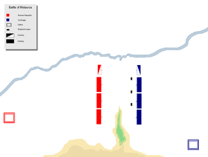 Battle of the Metaurus - Deployment of Roman (red) and Carthaginian (blue) armies.