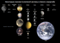 Moons of solar system v7 ru.png
