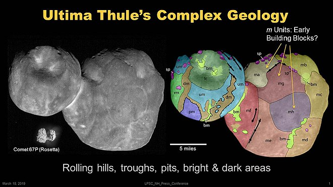 The geology of the contact binary object Arrokoth (nicknamed Ultima Thule), the first undisturbed planetesimal visited by a spacecraft, with comet 67P to scale. The eight subunits of the larger lobe, labeled ma to mh, are thought to have been its building blocks. The two lobes came together later, forming a contact binary. Objects such as Arrokoth are believed in turn to have formed protoplanets. NASA-UltimaThule-Geology-NewHorizons-20190318.jpg