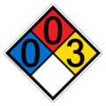 NFPA-704-NFPA-Diamonds-Sign-003.png