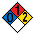 NFPA-704-NFPA-Diamonds-Sign-012.png