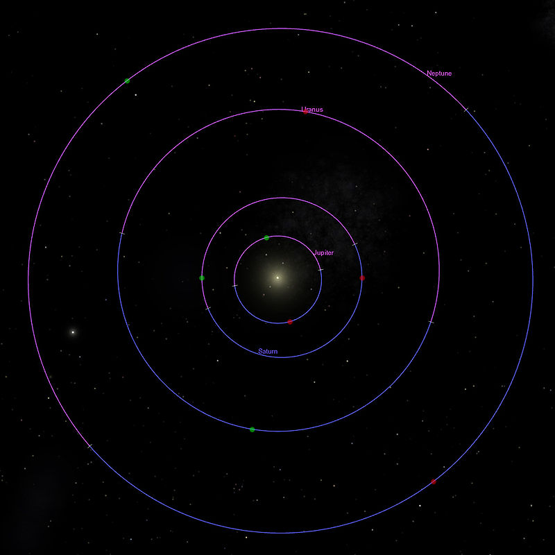 Outer Planet Orbits.jpg