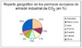 Permiso europeo contaminacion.png