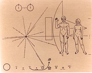 Pioneer program - The Pioneer plaque attached to Pioneers 10 and 11
