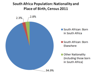 Immigration to South Africa - Image: Population of South Africa By Nationality and Place of Birth
