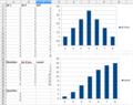 Probabilites 2d4 LibreOffice Calc.png