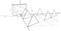 Projection of Tezlaf's triangle.png