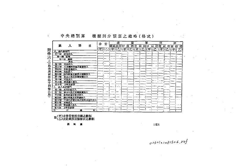 File:ROC1932-08-13-1932-09-24Law02301att06.pdf
