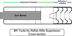 По внутреннему устройству глушители делятся на однокамерные и многокамерные, с предварительной мембраной...