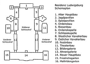 Plan of Ludwigsburg Palace, as completed. All text is in German.