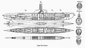 Type XXI submarine - U.S. Navy diagram of a Type XXI U-boat. Note the teardrop-shaped fairing for the large hydrophone array beneath the bow and the figure-eight pressure hull. The large sonar array and its housing did slow the boat down, but its placement and size allowed for a very sensitive system to be installed, and gave it near-360 degree coverage around the submarine.